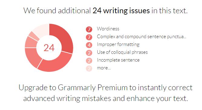Grammarly4